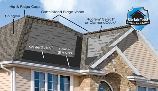 certainteed roof